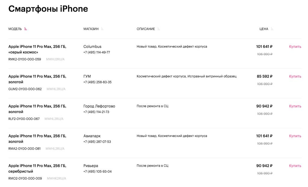 Как сэкономить на покупке iPhone с помощью кэшбэка |